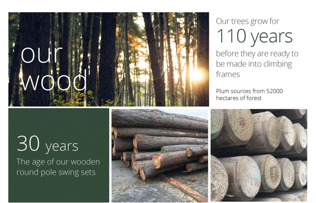 Learn about our wood